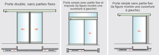 Prescriptor porte automatiques d 39 acc s entr e garage for Porte de garage automatique coulissante